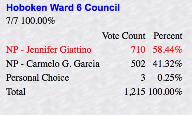 Garcia-Giattino results